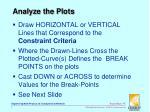 analyze the plots