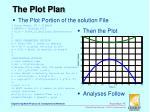 the plot plan