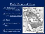 early history of islam