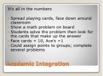 academic integration
