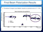 final beam polarization results