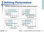 defining performance