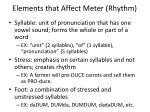 elements that affect meter rhythm