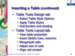 inserting a table continued2