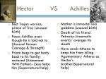 hector vs achilles