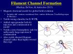 filament channel formation