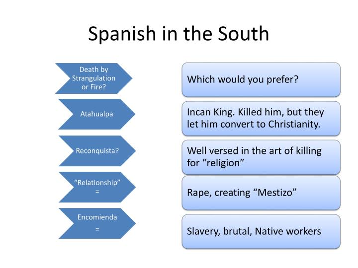 Spanish in the South