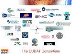 the eudat consortium