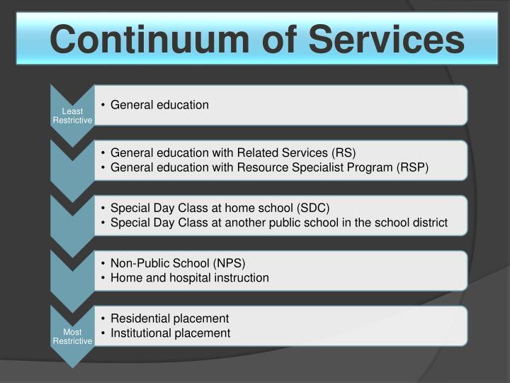 Continuum of Services