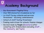academy background