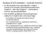 analyse af 2 3 samtalen centrale fund 1