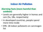 indoor air pollution2