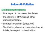 indoor air pollution3