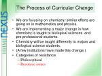 the process of curricular change
