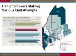 half of smokers making serious quit attempts