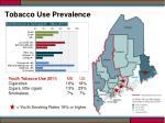 tobacco use prevalence