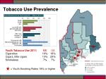 tobacco use prevalence1