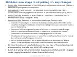 2000 ies new stage in oil pricing key changes