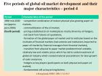 five periods of global oil market development and their major characteristics period 4