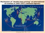 mechanism of double base pricing at international oil market in 1947 1971 notional figures