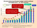 oil price balancing russian budget with without corruption tax fair oil price