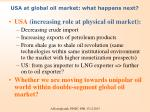 usa at global oil market what happens next