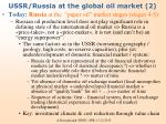 ussr russia at the global oil market 2