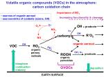 volatile organic compounds vocs in the atmosphere carbon oxidation chain