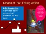 stages of plot falling action