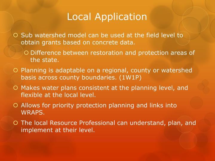 Local application