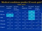 medical conditions predict 52 week quit odds ratios