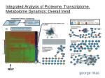 integrated analysis of proteome transcriptome metabolome dynamics overall trend