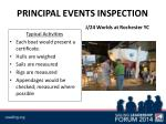 principal events inspection
