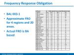 frequency response obligation
