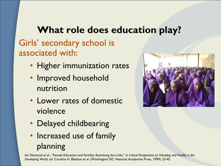What role does education play?