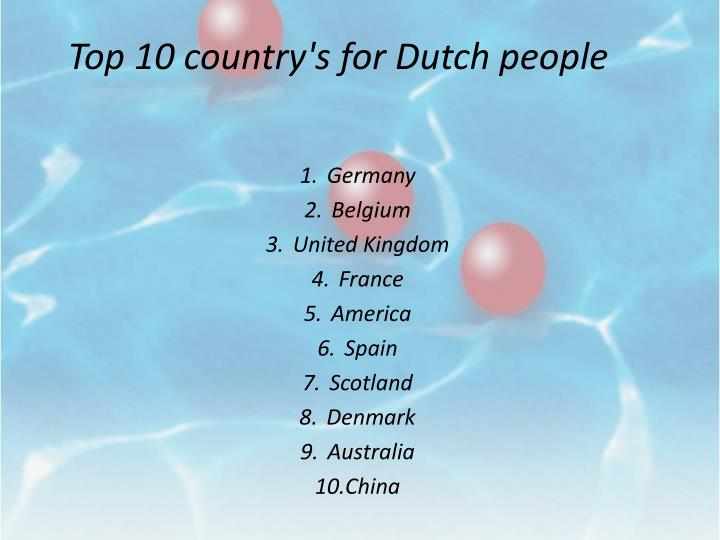 Top 10 country's for Dutch people