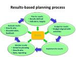 results based planning process