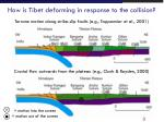 how is tibet deforming in response to the collision