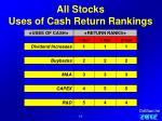 all stocks uses of cash return rankings
