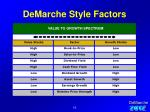 demarche style factors