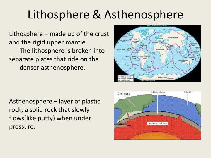 Lithosphere asthenosphere