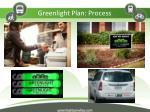 greenlight plan process