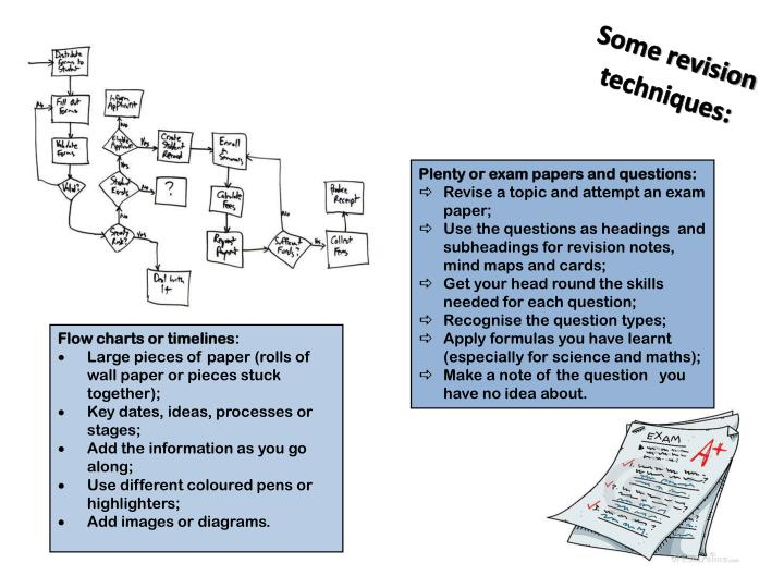 Some revision      techniques: