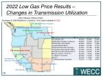 2022 low gas price results changes in transmission utilization