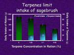 t erpenes limit intake of sagebrush
