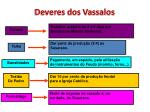 deveres dos vassalos