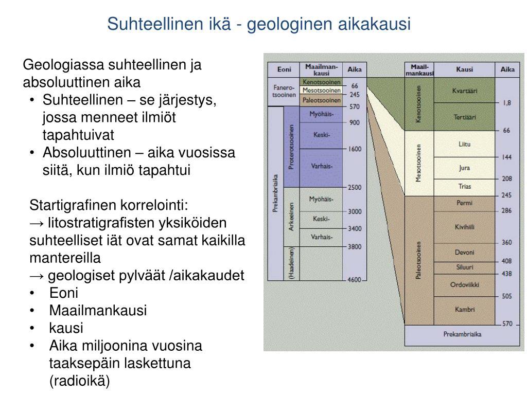 Geologiset Aikakaudet