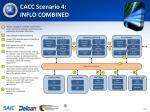 cacc scenario 4 inflo combined