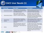 cacc user needs 1