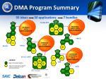 dma program summary